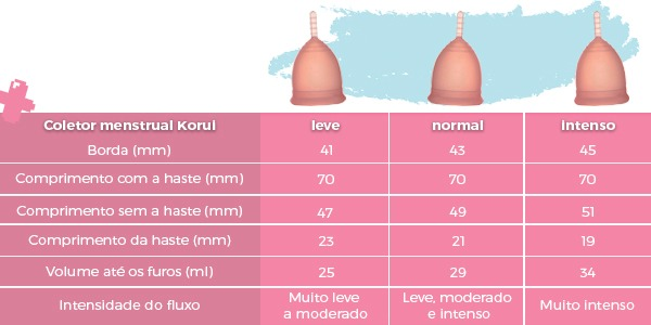 tamanhos de coletor menstrual korui