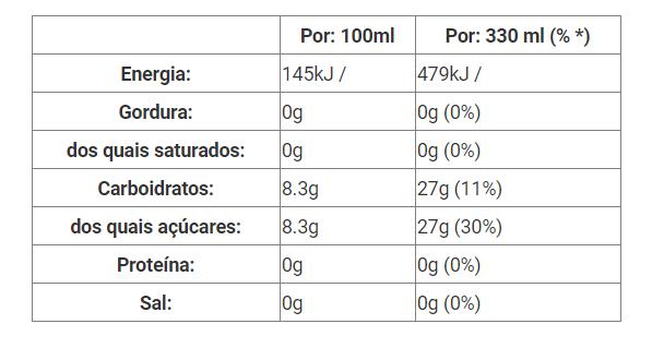 especificações sobre o produto refrigerante