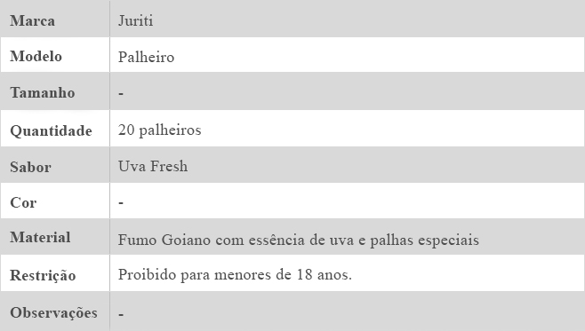 PALHEIRO JURITI UVA 2
