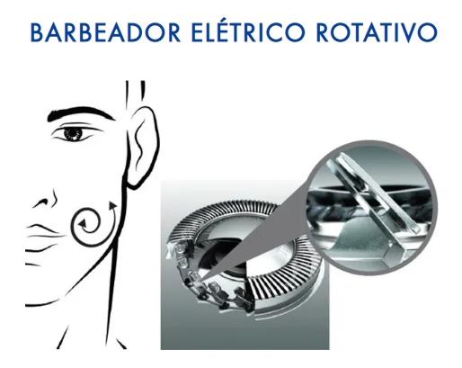 Como funciona barbeador elétrico rotativo
