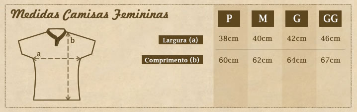 Tabela de Medidas - Feminina
