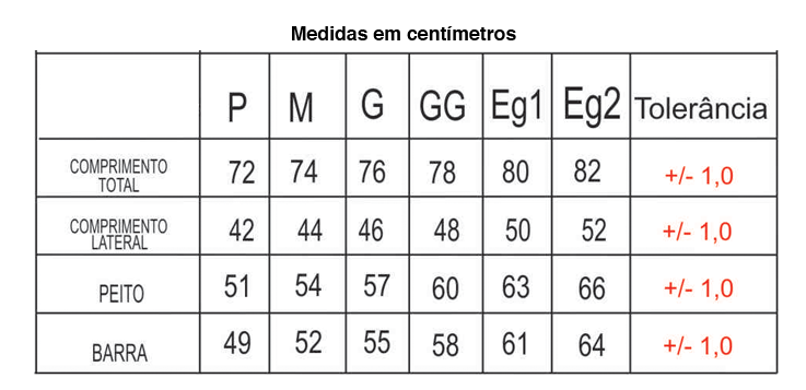 Tabela tamanhos/medidas.