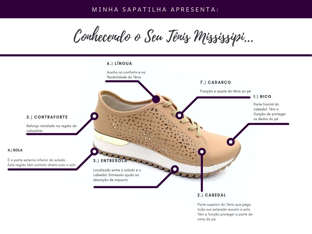 Conhecendo-Tênis-Missipi-Jogging
