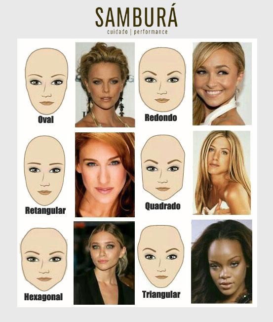 Que Chapéu feminino deve ser usado para meu tipo de rosto?