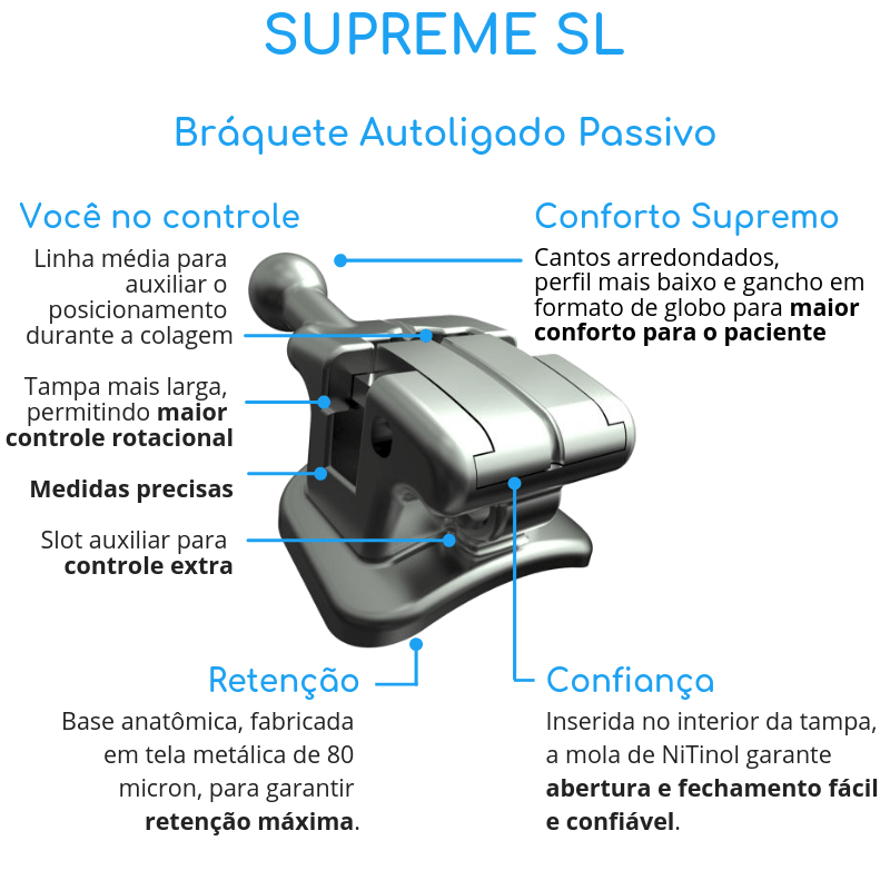 Conheça as vantagens do bráquete autoligado passivo Supreme SL Standard