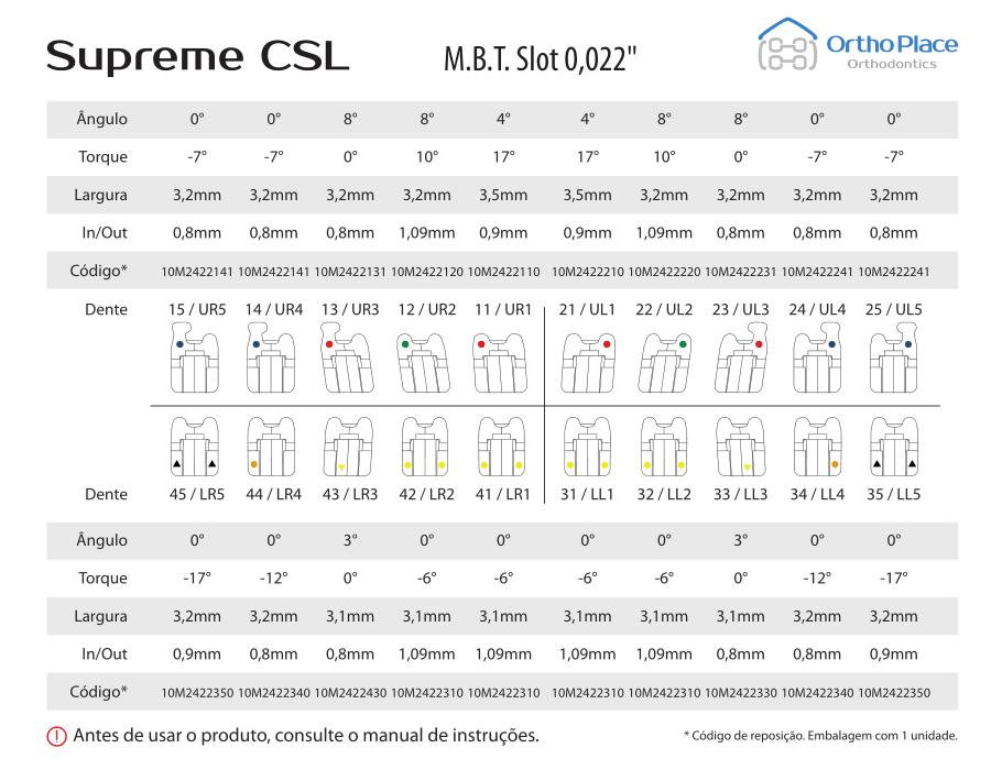 Conheça a prescrição do bráquete autoligado estético Supreme CSL MBT