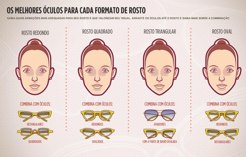 óculos para cada formato de rosto