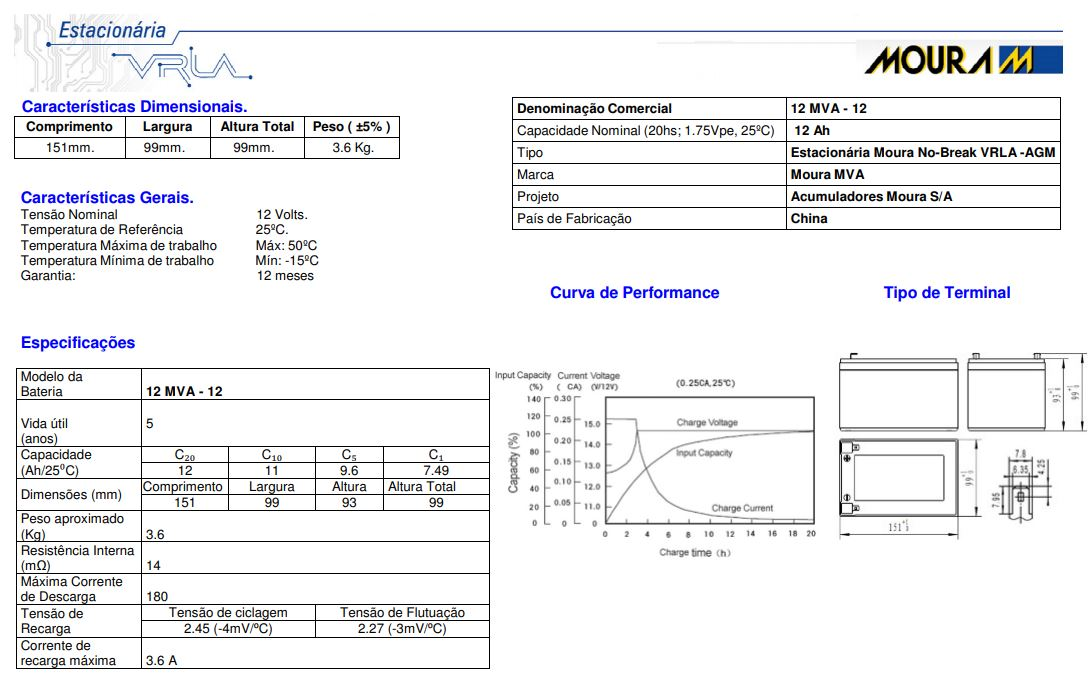 Especificação técnica bateria moura para nobreak 7ah