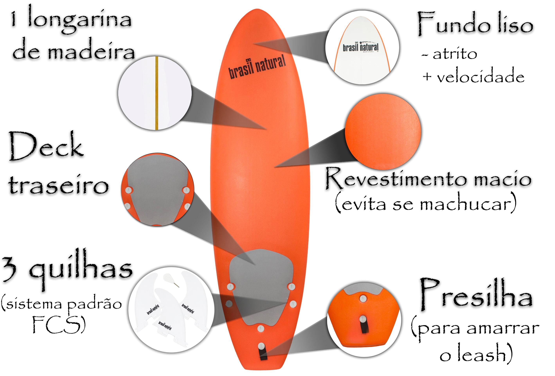 Material prancha de surf soft 5.8 Brasil Natural