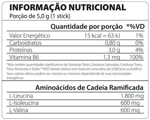 Tabela Nutricionao