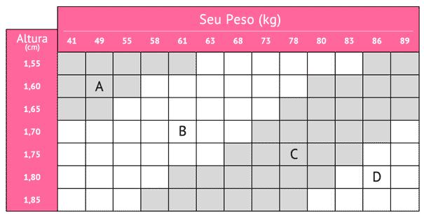 Tabela Tamanho DeMillus Meia