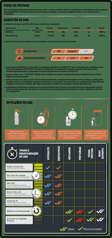 Energy Kick Abacaxi - Pote 1000g 1kg DUX Nutrition Modo de Preparo
