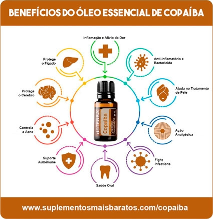 beneficios do oleo essencial de copaiba