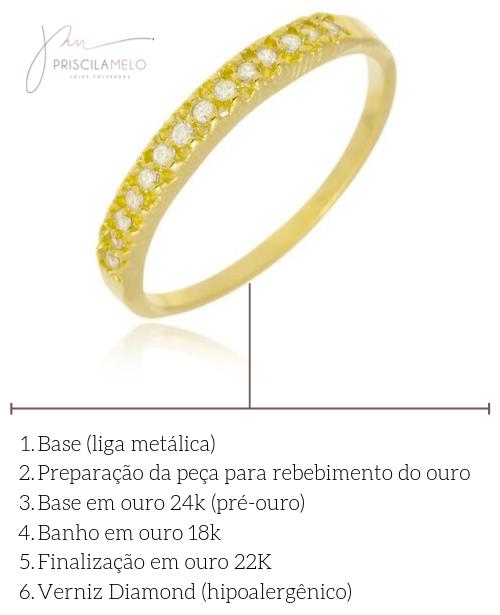 Processo do Banho de Ouro - Priscila Melo Joias