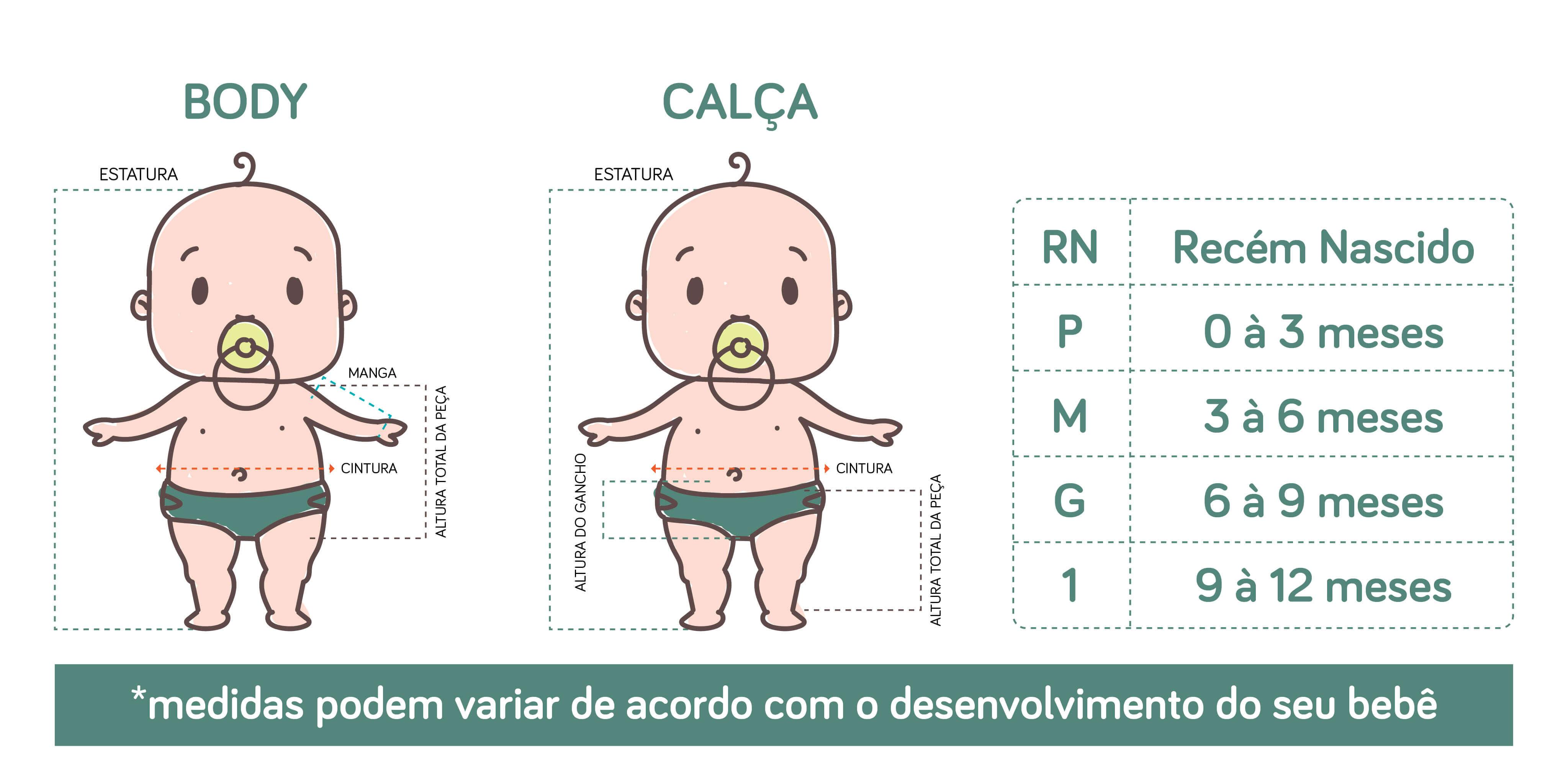 tabela tamanho roupa de bebê