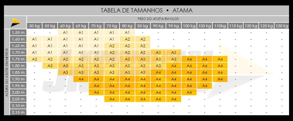 Tabela de Tamanhos Kimono ATAMA