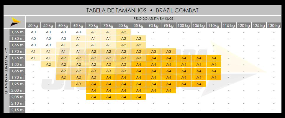 Tabela de Tamanhos Kimono Brasil Combat