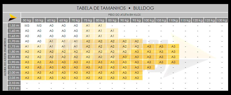 Tabela de Tamanho Kimono Bulldog
