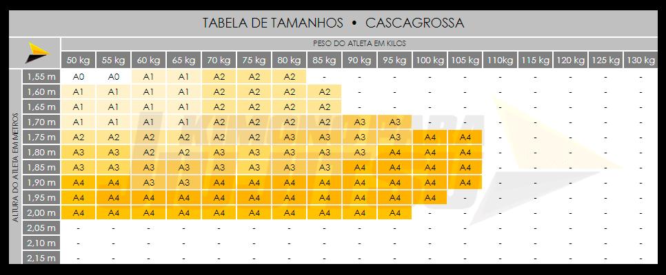 Tabela de Tamanhos Kimono CASCAGROSSA
