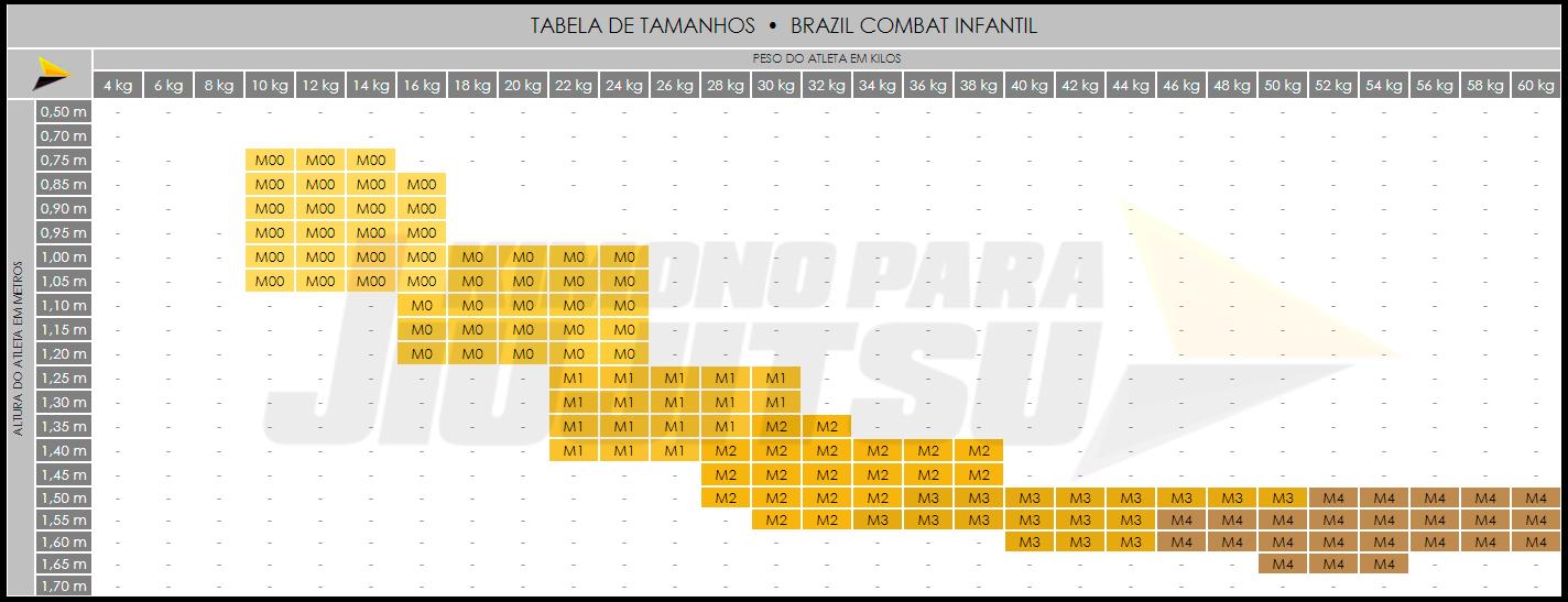 Tabela de Kimono Infantil Brazil Combat