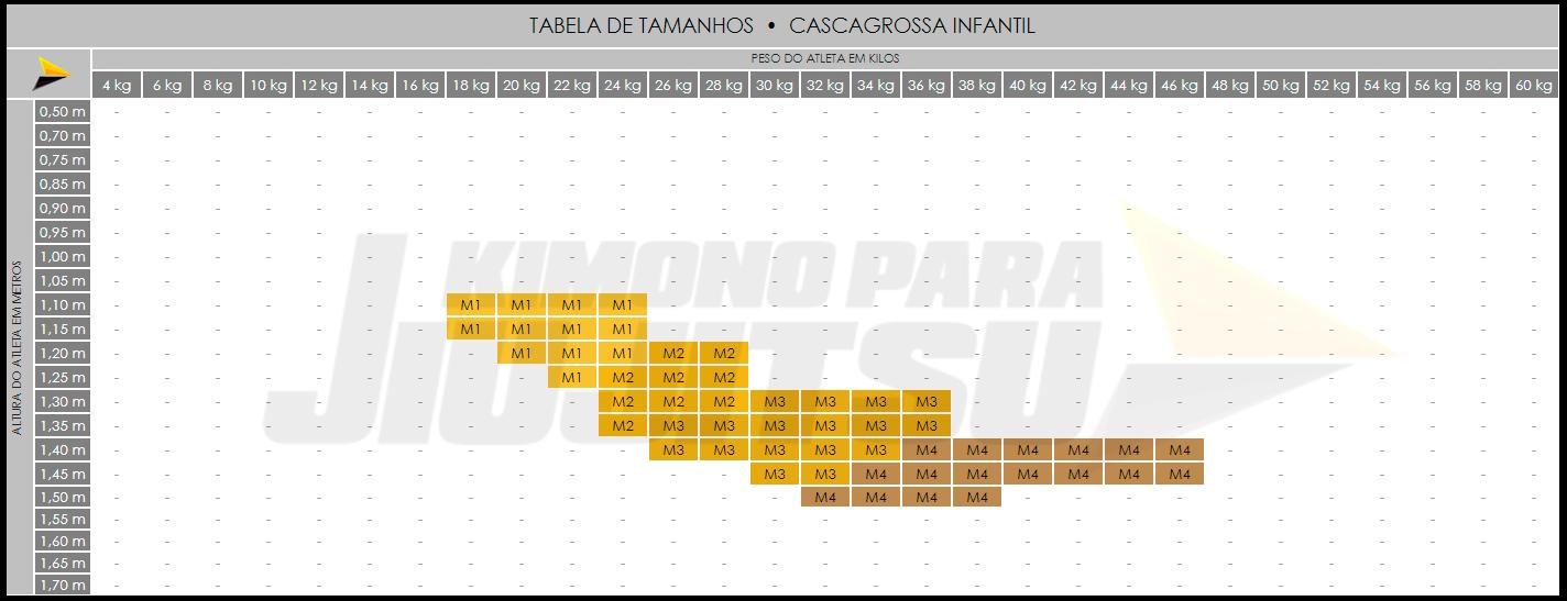 Tabela de Tamanhos Kimono Infatil Cascagrossa