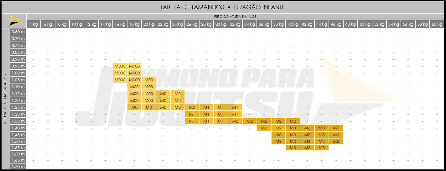 Tabela de Tamanhos Kimono Dragão
