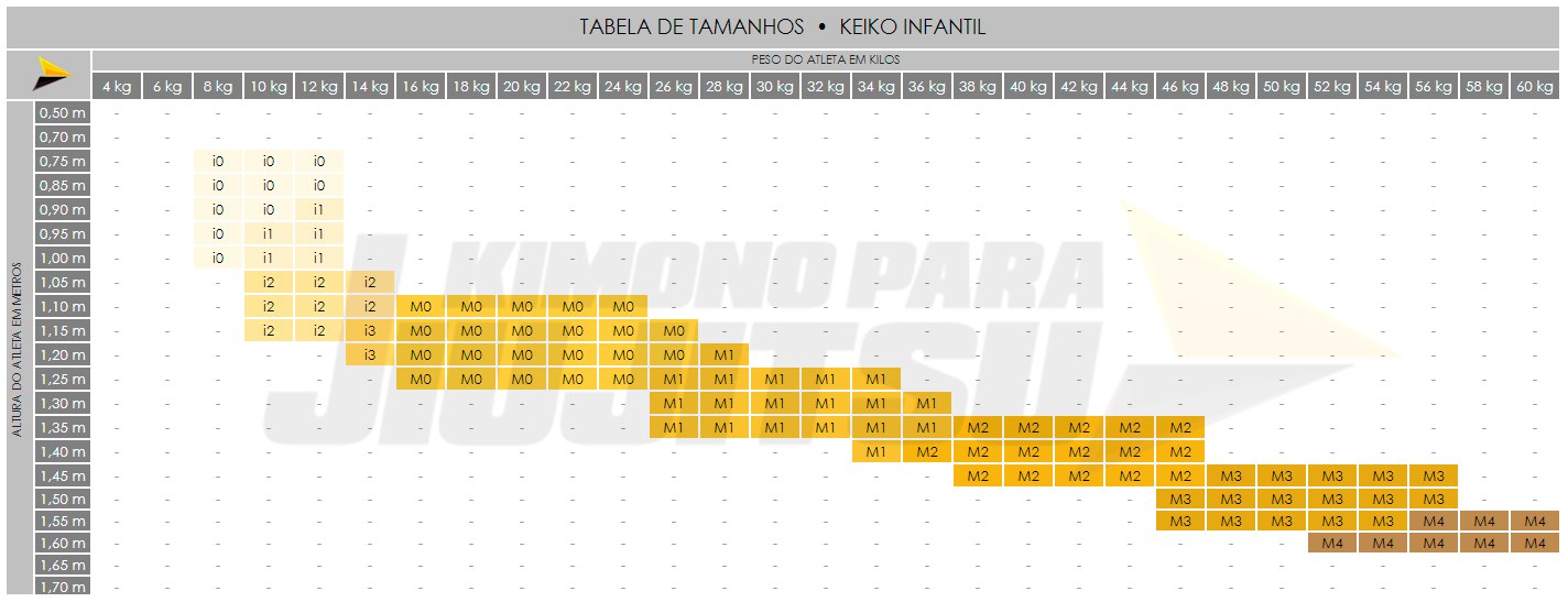 Tabela de Tamanhos de Kimono Infantil Keiko