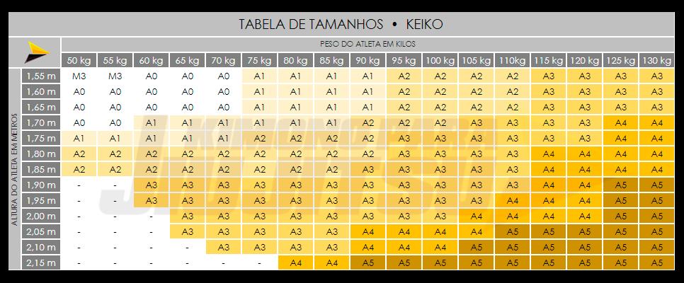 Tabela de Tamanhos Kimono KEIKO