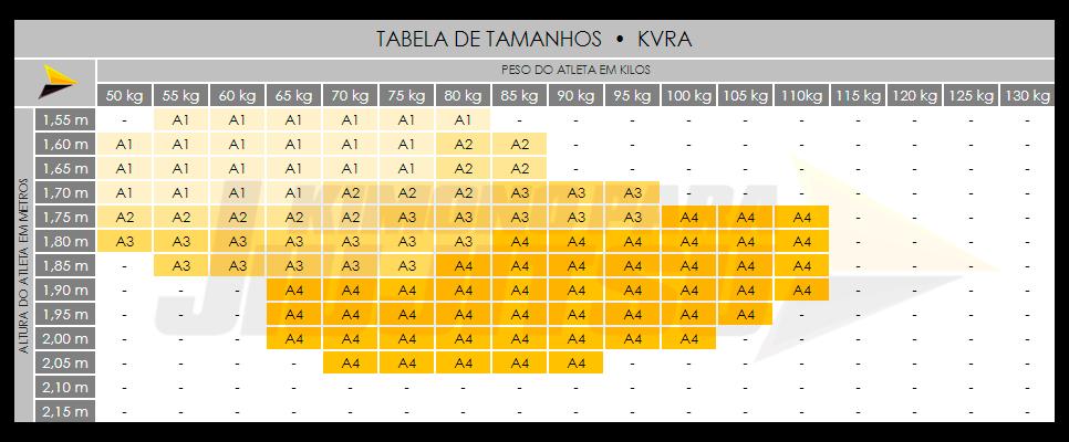 Tabela de tamnho de Kimono KVRA