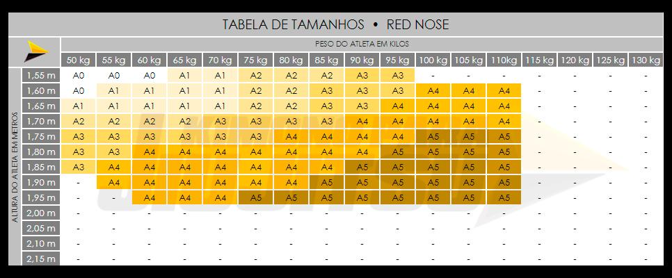 Tabela de Tamanhos Kimono Red Nose