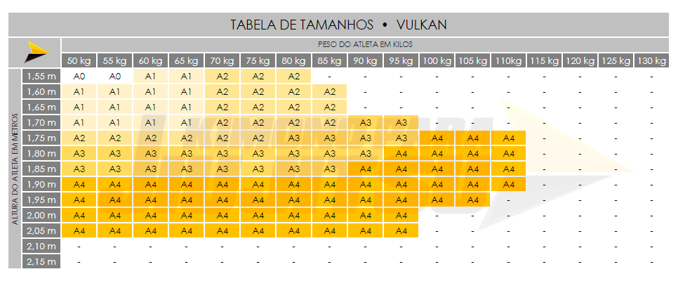Tabela De Tamanho - Vulkan
