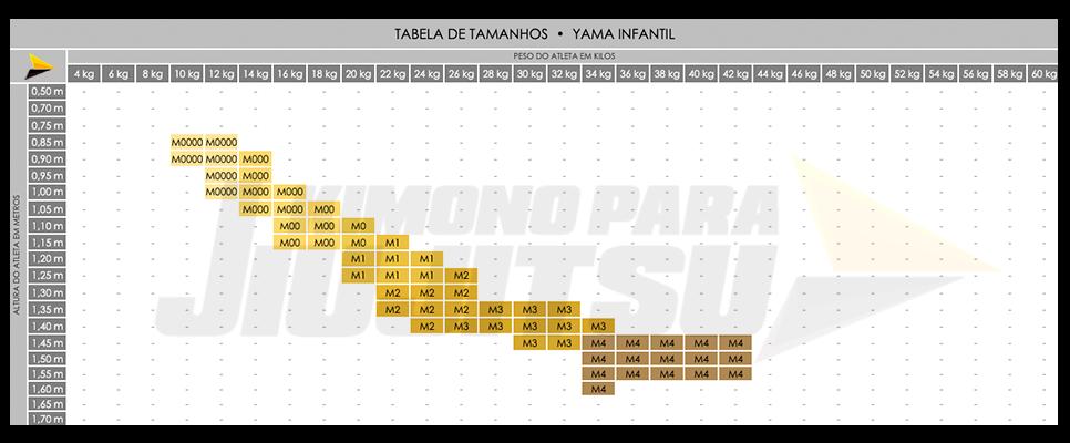 Tabela de Tamanhos Kimono YAMA