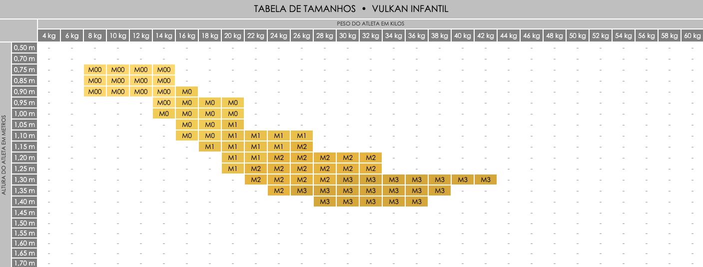Tabela de Tamanhos Kimono Infantil Vulkan | Kimono Para Jiu Jitsu