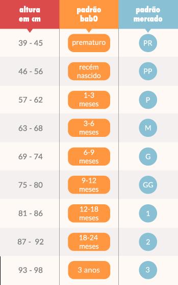 tabela de medidas babO