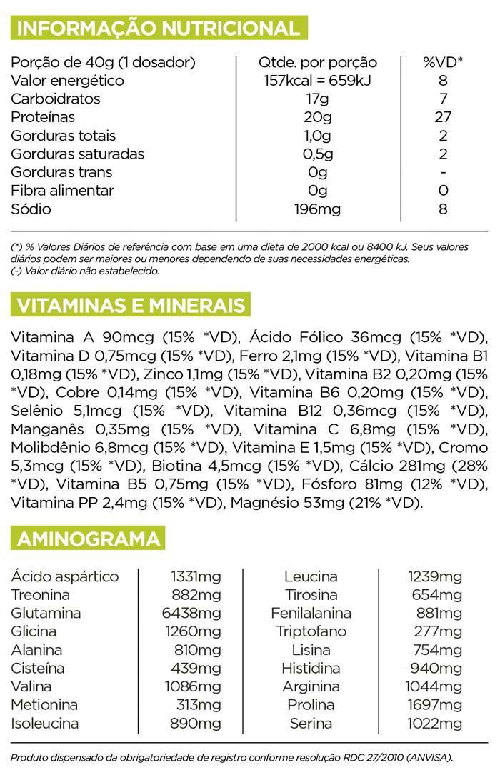 Tabela Nutricional Size Isolade Blend
