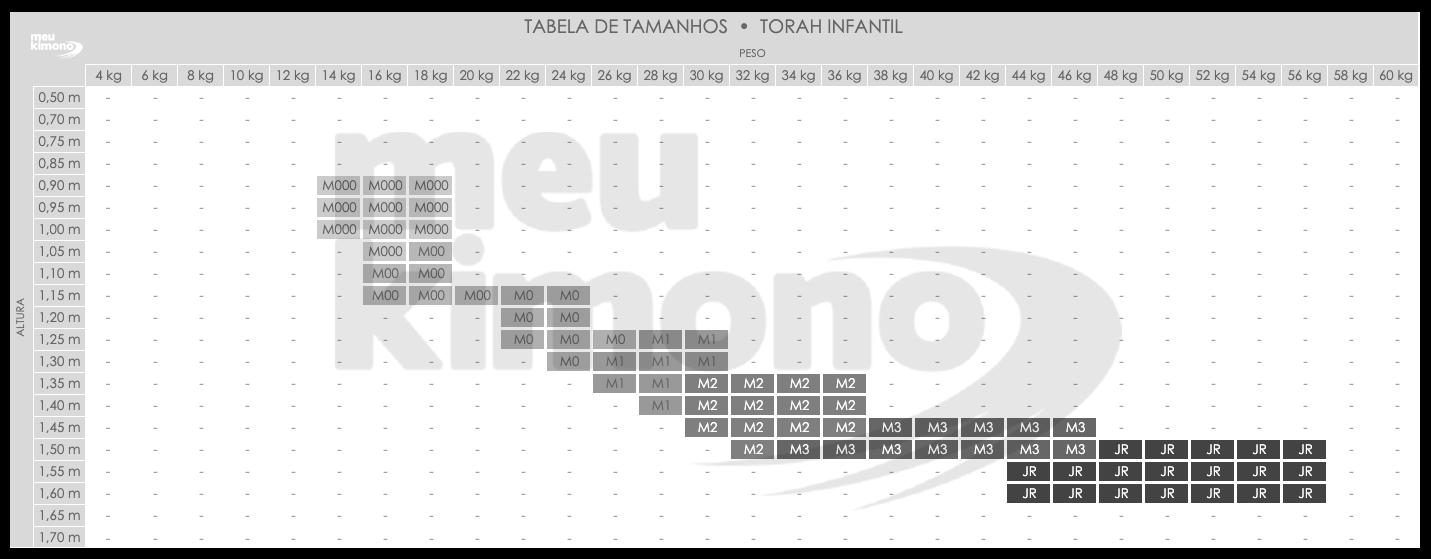 Tabela de Tamanho Torah
