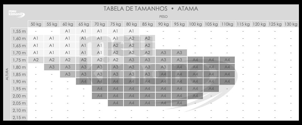 Tabela de Medidas Kimono Atama