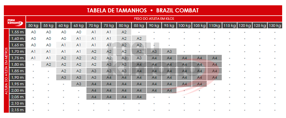 Tabela de Tamanho Kimono Brazil Combat