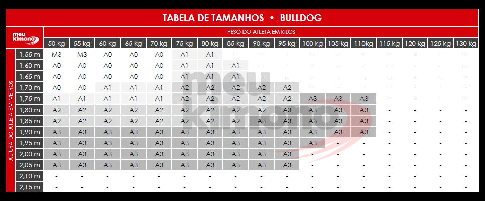 Tabela de Tamanhos Buldog