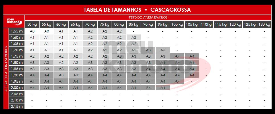 Tabela De Tamanhos Cascagrossa