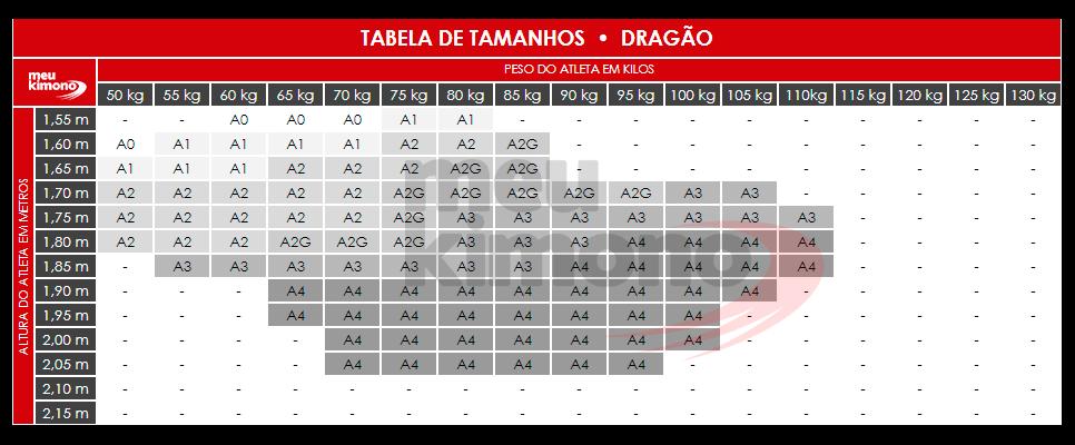 Tabela tamanhos Dragão