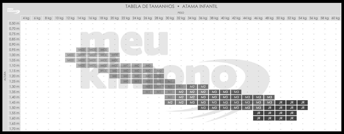 Tabela de Tamanho Kimono Atama