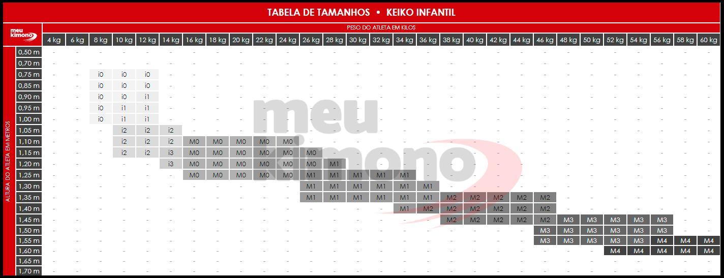 Tabela de Tamanho Kimono Keiko Infantil