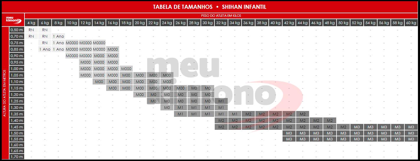 Tabela de Medidas Shihan Infantil