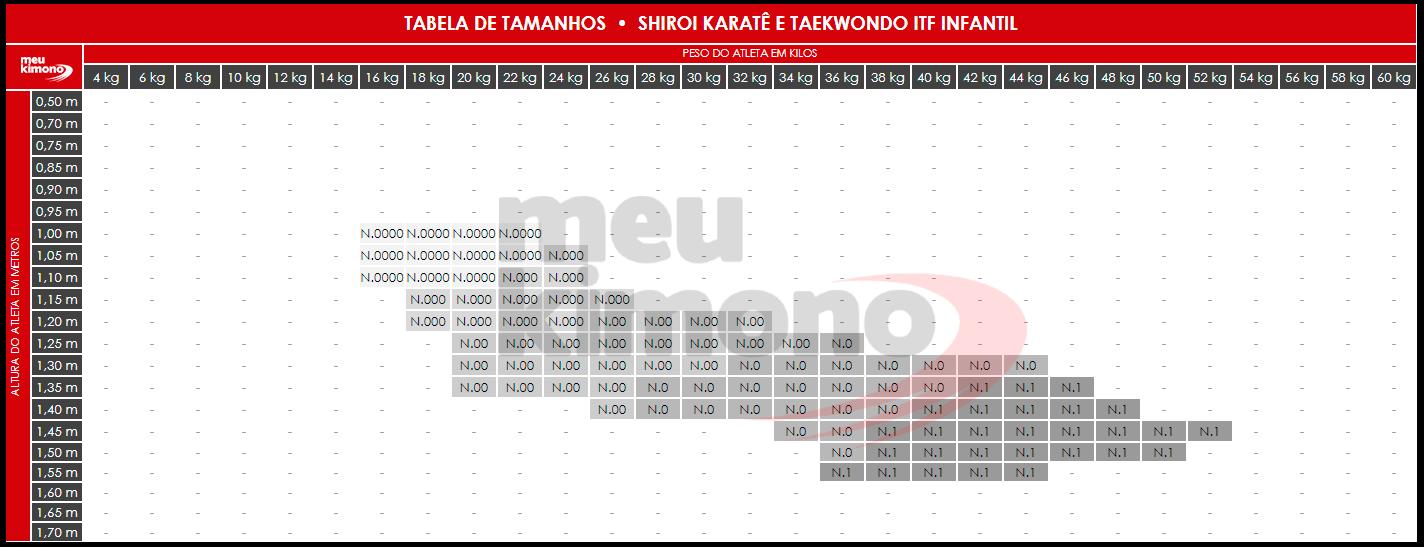 Tabela Tamanho Kimono Karatê Shiroi Infantil