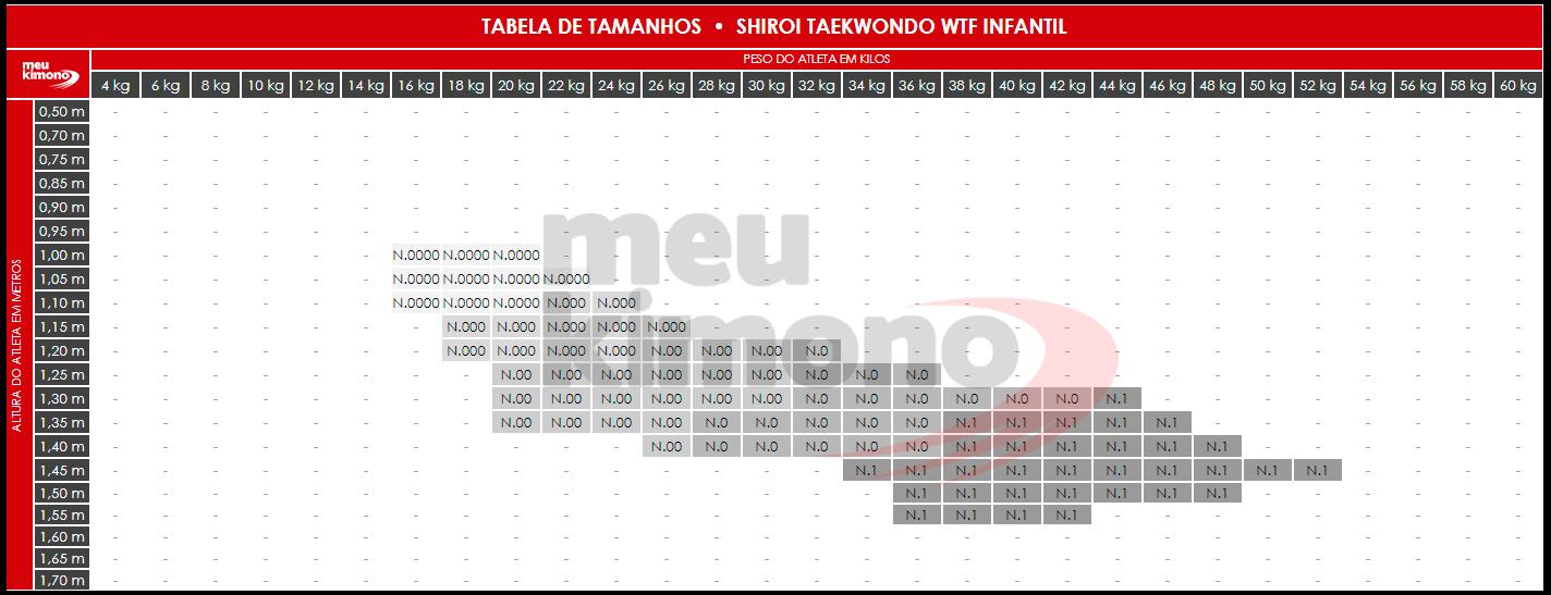 Tabela Tamanho Kimono Tae Kwondo Shiroi Infantil