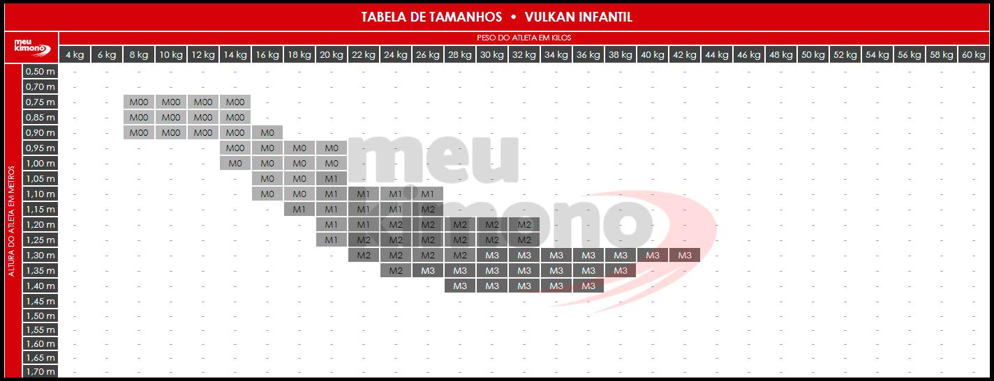 Tabela de Tamanho Kimono Vulkan Infantil