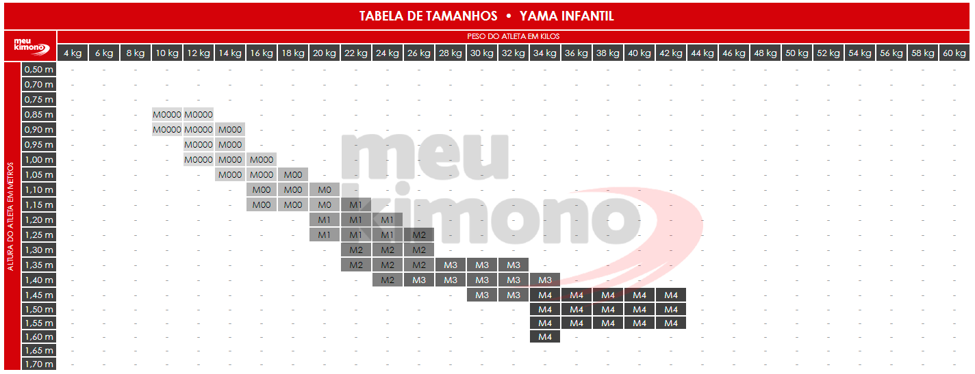 Tabela de Tamanho Kimono Yama