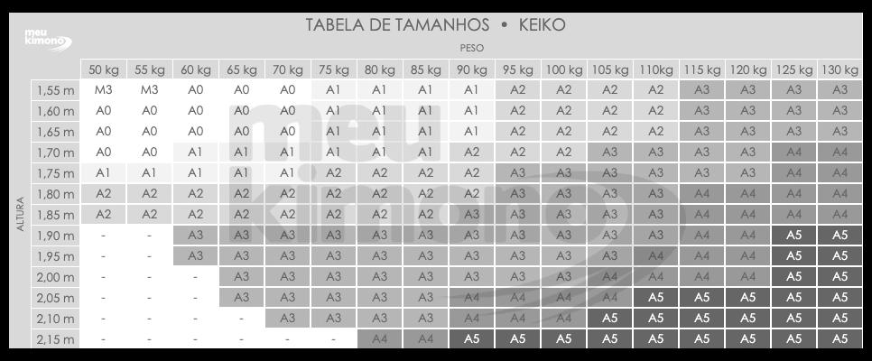 Tabela Tamanhos Kimono jiu Jitsu Keiko