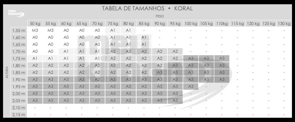 Tabela De Tamanhos Koral